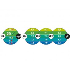 JBL CO2 pH Permanent Test kleurenkaarten Permanent testen